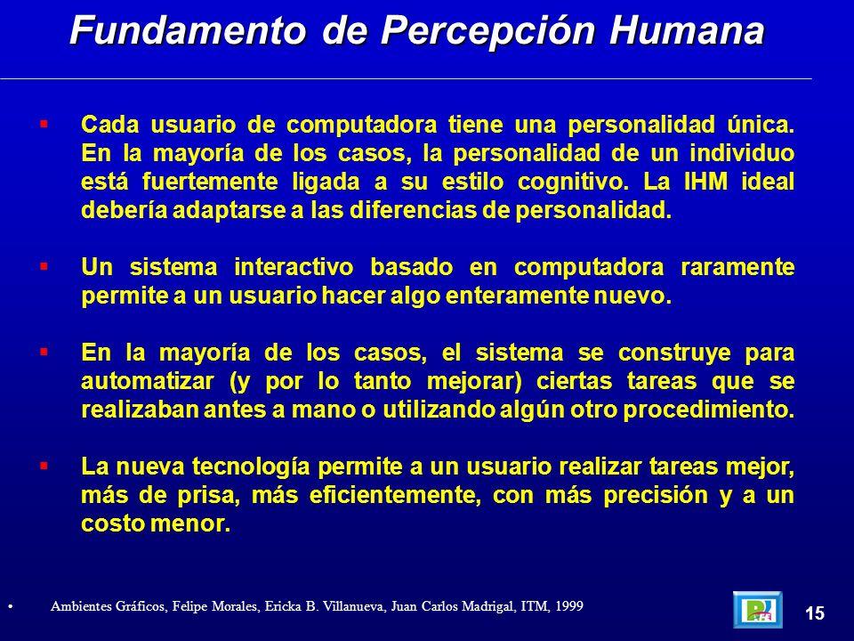 Cada usuario de computadora tiene una personalidad única. En la mayoría de los casos, la personalidad de un individuo está fuertemente ligada a su est