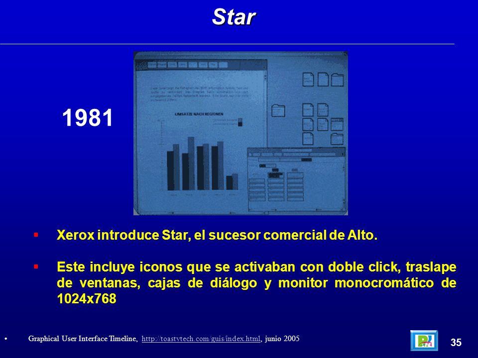 Xerox introduce Star, el sucesor comercial de Alto. Este incluye iconos que se activaban con doble click, traslape de ventanas, cajas de diálogo y mon