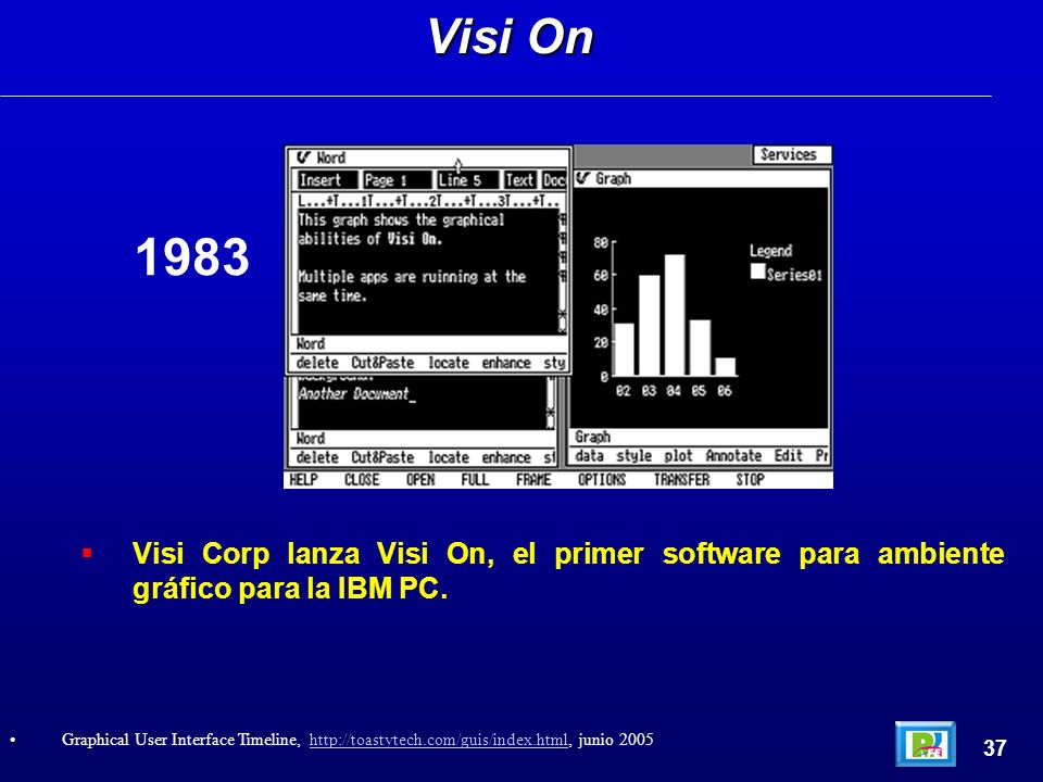 Visi Corp lanza Visi On, el primer software para ambiente gráfico para la IBM PC. Visi On 37 Graphical User Interface Timeline, http://toastytech.com/