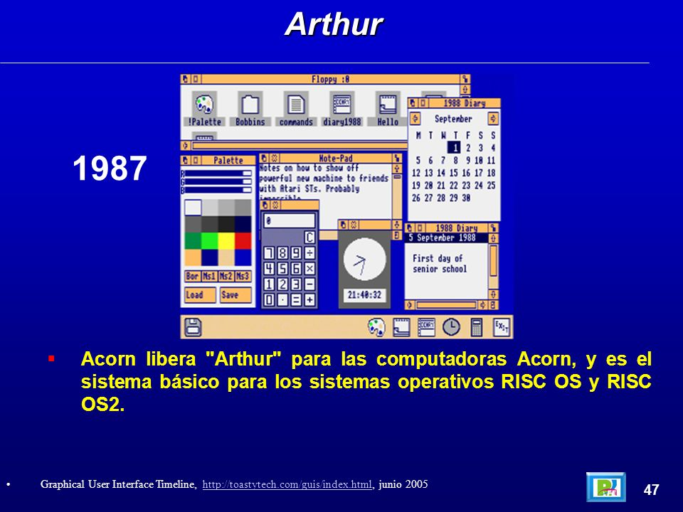 Acorn libera Arthur para las computadoras Acorn, y es el sistema básico para los sistemas operativos RISC OS y RISC OS2.Arthur 47 Graphical User Interface Timeline, http://toastytech.com/guis/index.html, junio 2005http://toastytech.com/guis/index.html 1987