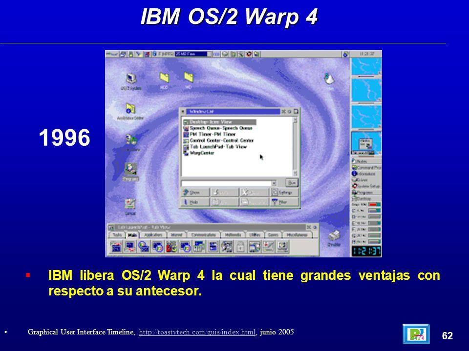 IBM libera OS/2 Warp 4 la cual tiene grandes ventajas con respecto a su antecesor. IBM OS/2 Warp 4 62 Graphical User Interface Timeline, http://toasty