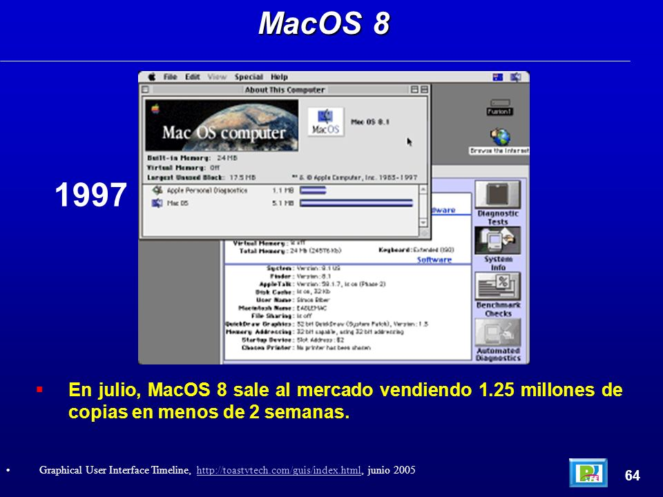 En julio, MacOS 8 sale al mercado vendiendo 1.25 millones de copias en menos de 2 semanas. MacOS 8 64 Graphical User Interface Timeline, http://toasty