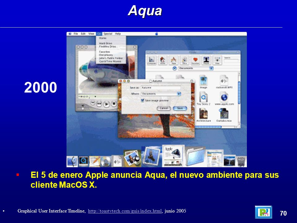 El 5 de enero Apple anuncia Aqua, el nuevo ambiente para sus cliente MacOS X.Aqua 70 Graphical User Interface Timeline, http://toastytech.com/guis/index.html, junio 2005http://toastytech.com/guis/index.html 2000