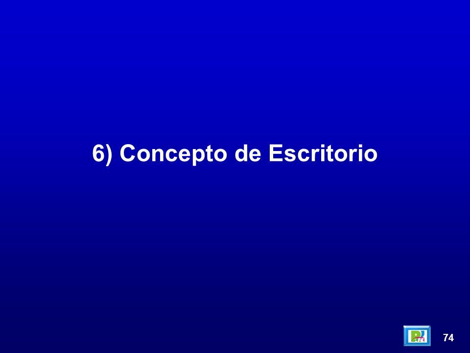 74 6) Concepto de Escritorio