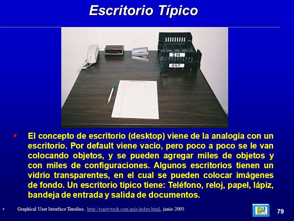 El concepto de escritorio (desktop) viene de la analogía con un escritorio. Por default viene vacío, pero poco a poco se le van colocando objetos, y s