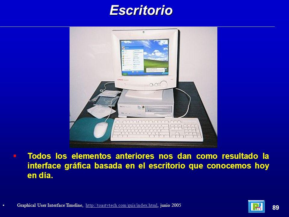 Todos los elementos anteriores nos dan como resultado la interface gráfica basada en el escritorio que conocemos hoy en día.Escritorio 89 Graphical User Interface Timeline, http://toastytech.com/guis/index.html, junio 2005http://toastytech.com/guis/index.html
