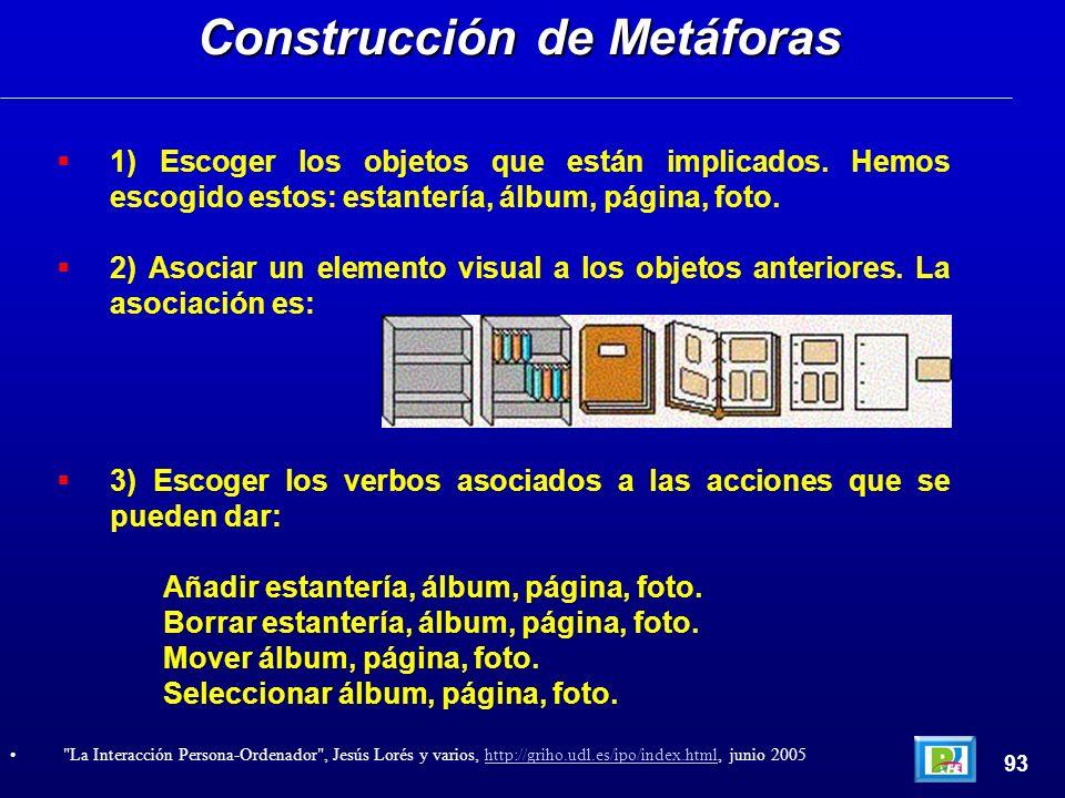 1) Escoger los objetos que están implicados. Hemos escogido estos: estantería, álbum, página, foto.