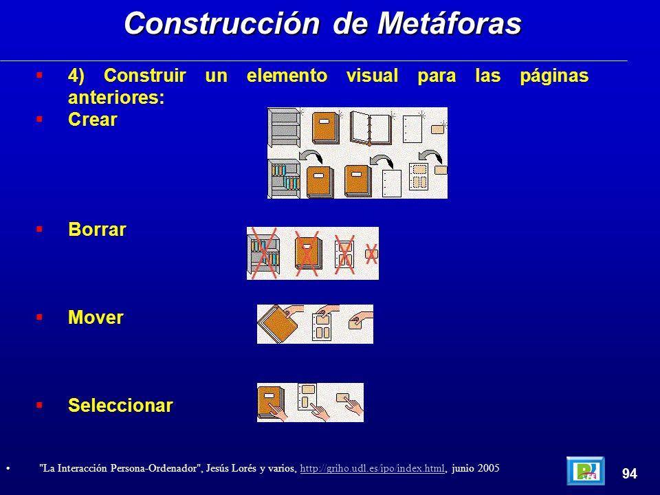 4) Construir un elemento visual para las páginas anteriores: Crear Borrar Mover Seleccionar Construcción de Metáforas 94 La Interacción Persona-Ordenador , Jesús Lorés y varios, http://griho.udl.es/ipo/index.html, junio 2005http://griho.udl.es/ipo/index.html