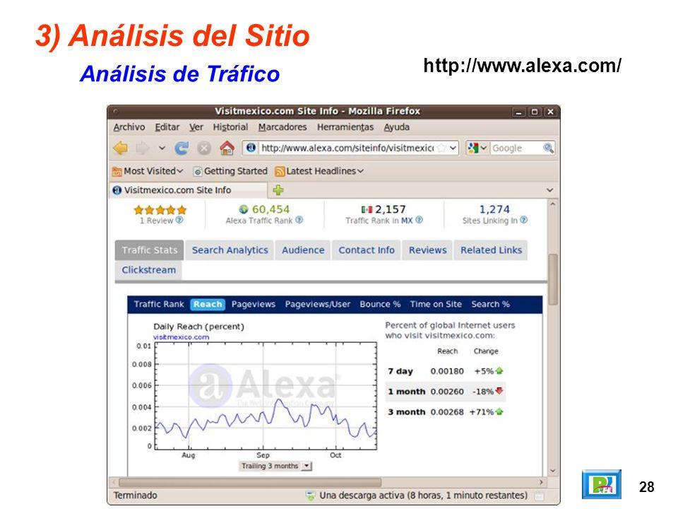 28 3) Análisis del Sitio Análisis de Tráfico http://www.alexa.com/