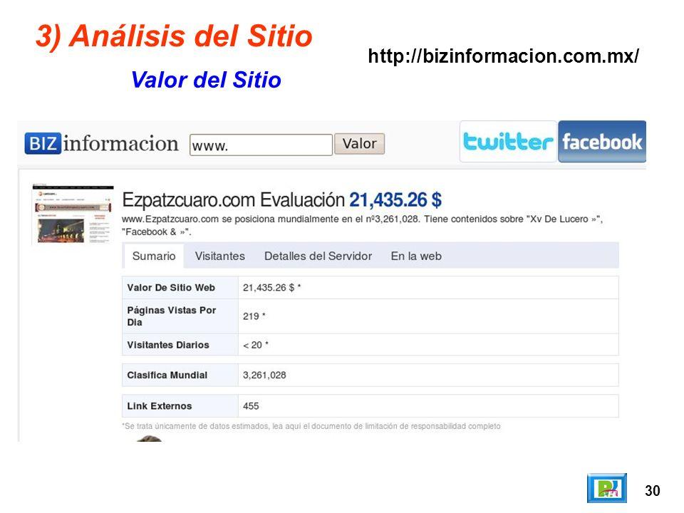 30 3) Análisis del Sitio Valor del Sitio http://bizinformacion.com.mx/