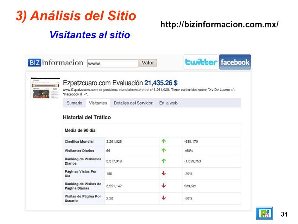 31 3) Análisis del Sitio Visitantes al sitio http://bizinformacion.com.mx/