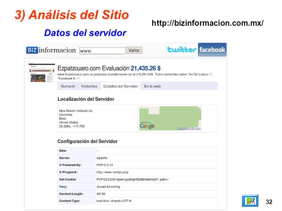 32 3) Análisis del Sitio Datos del servidor http://bizinformacion.com.mx/