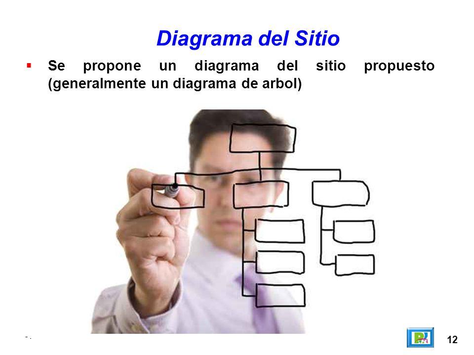 12 -. Se propone un diagrama del sitio propuesto (generalmente un diagrama de arbol) Diagrama del Sitio