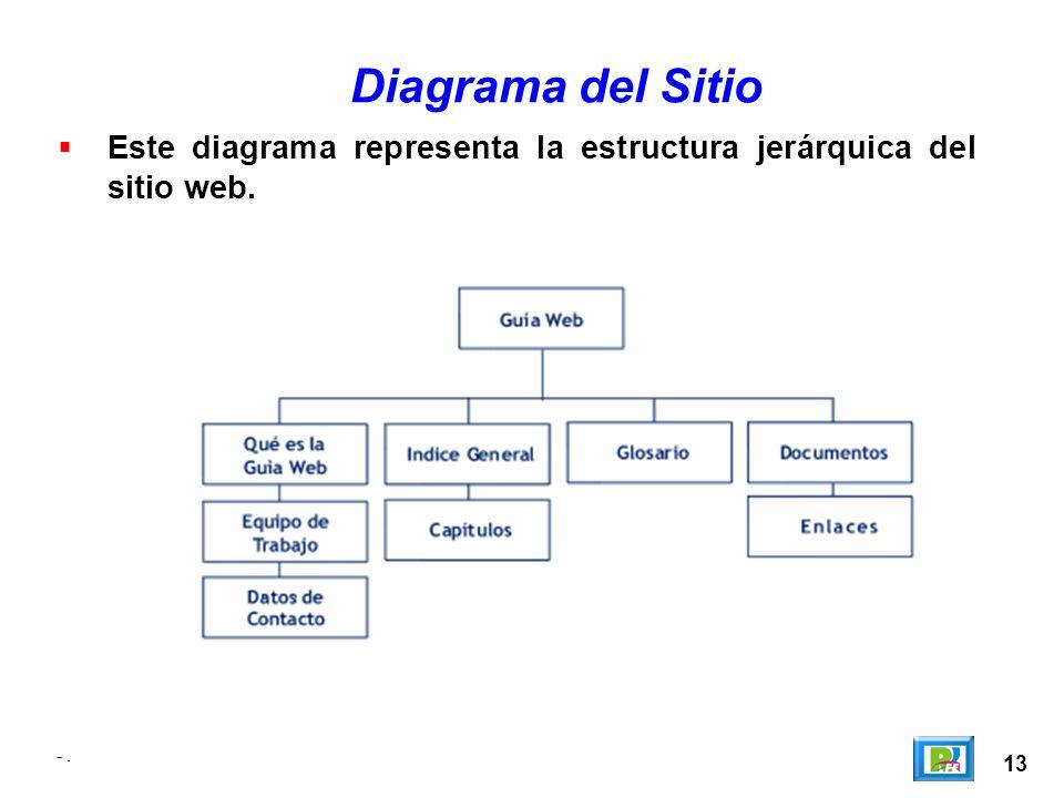 13 -. Este diagrama representa la estructura jerárquica del sitio web. Diagrama del Sitio