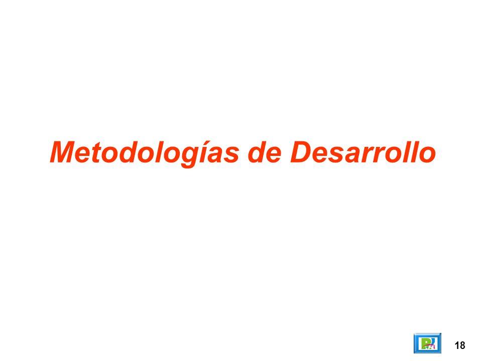 Metodologías de Desarrollo 18