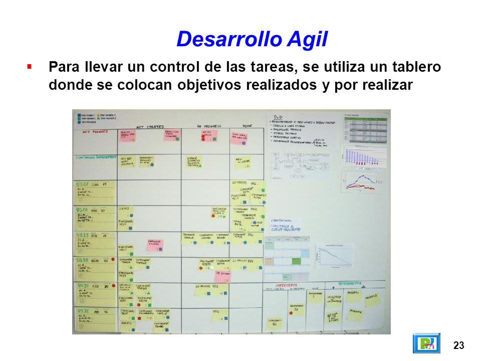 23 Para llevar un control de las tareas, se utiliza un tablero donde se colocan objetivos realizados y por realizar Desarrollo Agil