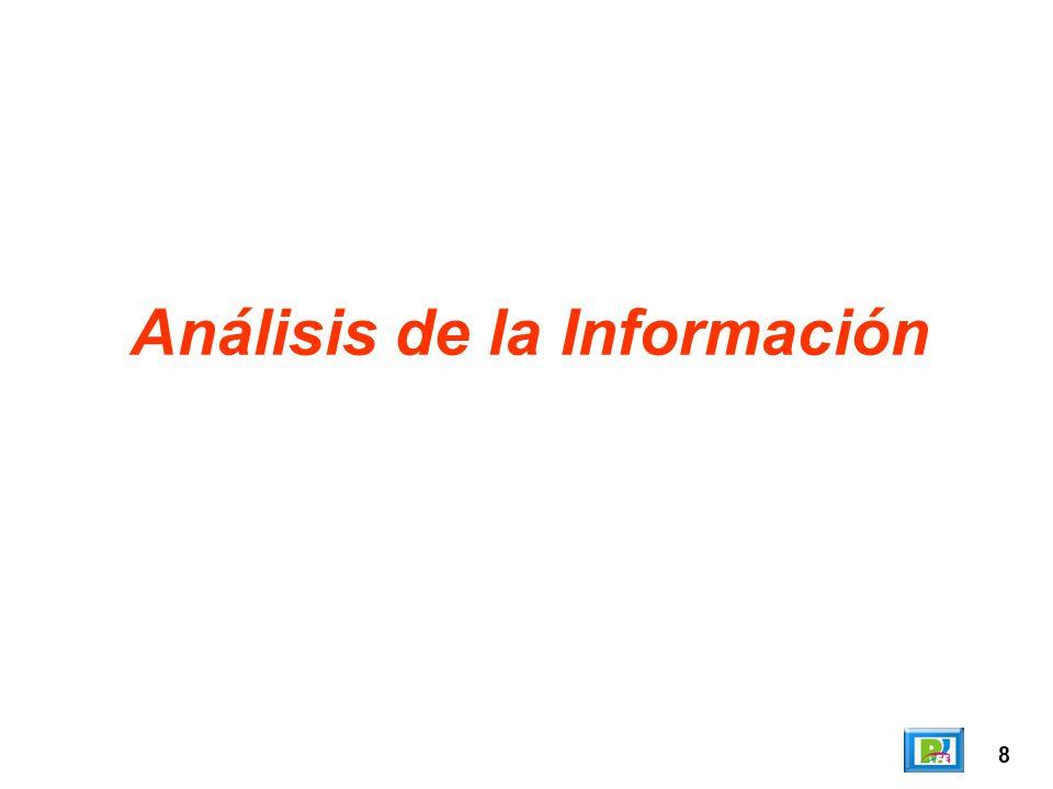 Análisis de la Información 8