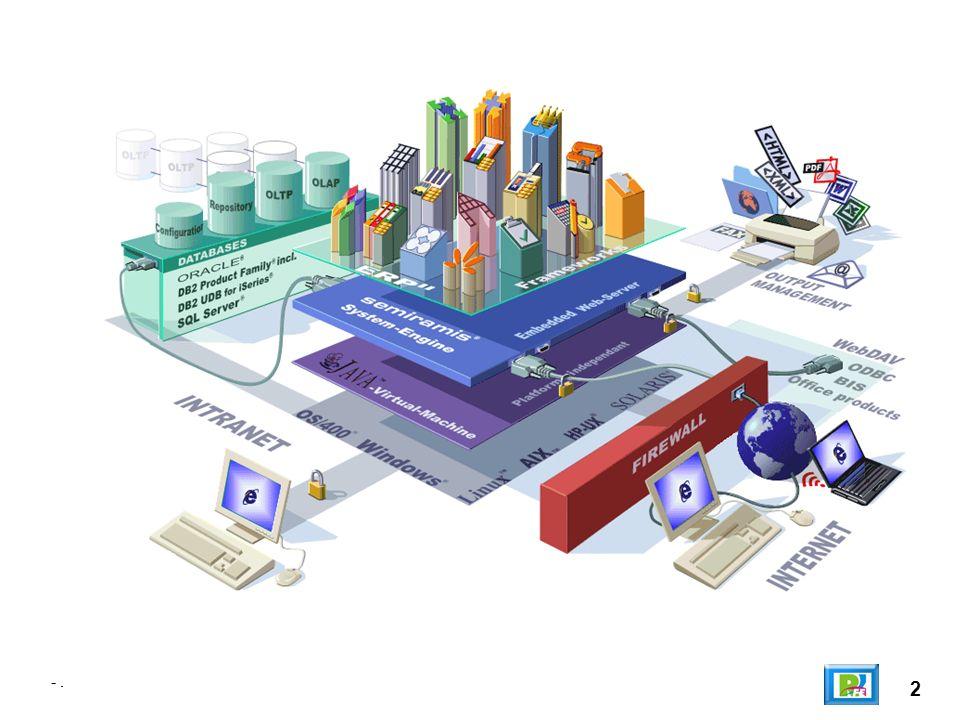 3 Objetivo Formar profesionales en la dirección, gestión y desarrollo de proyectos orientados a la web.