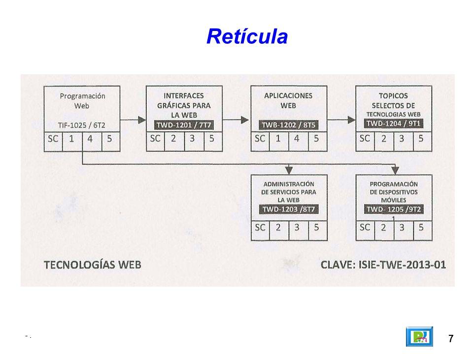 -.8 Materias del Módulo Fundamentos. Diseño de Interfaces Web.