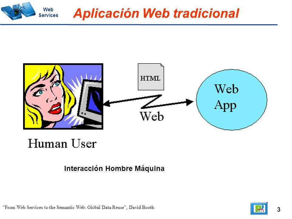 4 From Web Services to the Semantic Web: Global Data Reuse, David Booth Aplicación Web tradicional Web Services Interaccción Máquina Máquina.