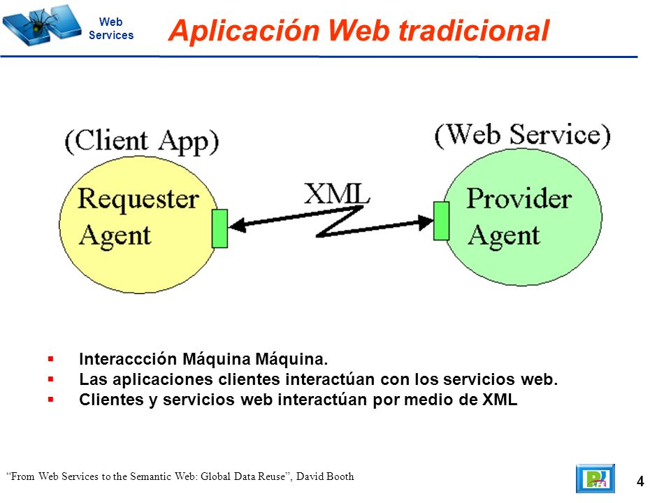 4 From Web Services to the Semantic Web: Global Data Reuse, David Booth Aplicación Web tradicional Web Services Interaccción Máquina Máquina. Las apli