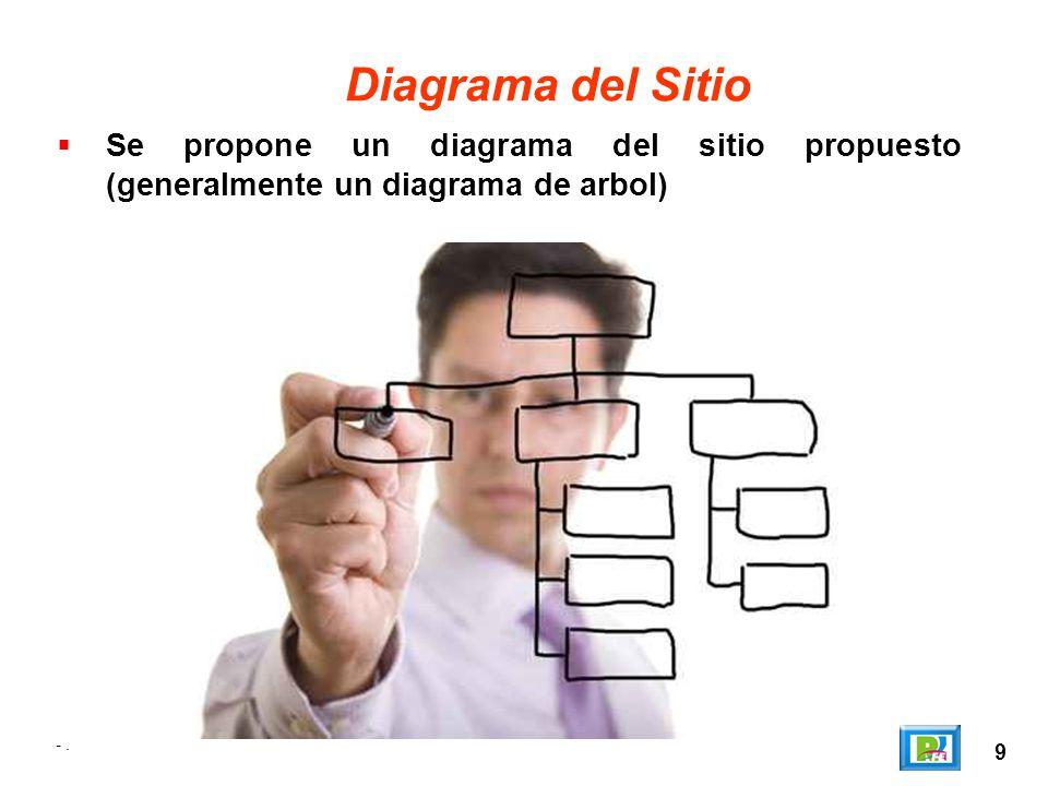Este diagrama representa la estructura jerárquica del sitio web. 10 -. Diagrama del Sitio