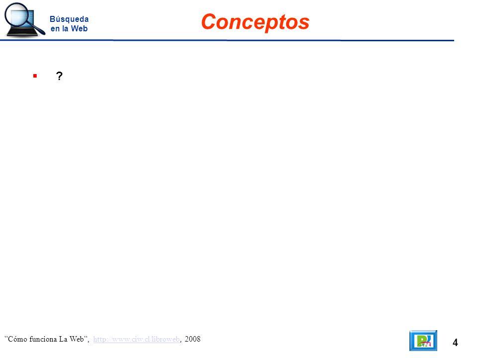 4 Conceptos ? Búsqueda en la Web Cómo funciona La Web, http://www.ciw.cl/libroweb, 2008http://www.ciw.cl/libroweb