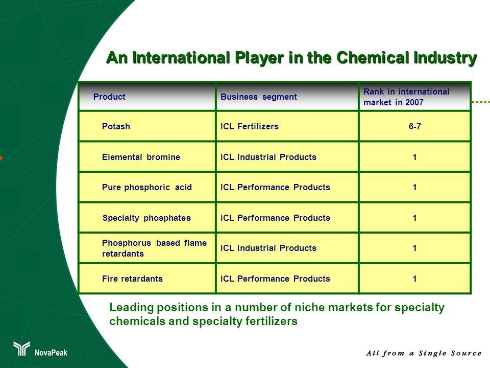 PeKacid PeKacid 0-60-20 Fertilizante altamente acídico, pH 2,2 Fuente fosforada y potásica totalmente soluble Con acción antibloqueante y poder acidificador Para suelos calcáreos y/o aguas duras Efecto antibloqueante y poder acidificador Fuente de P y K solubles para NPK solubles y fertilizantes líquidos Línea De Fertilizantes Solubles
