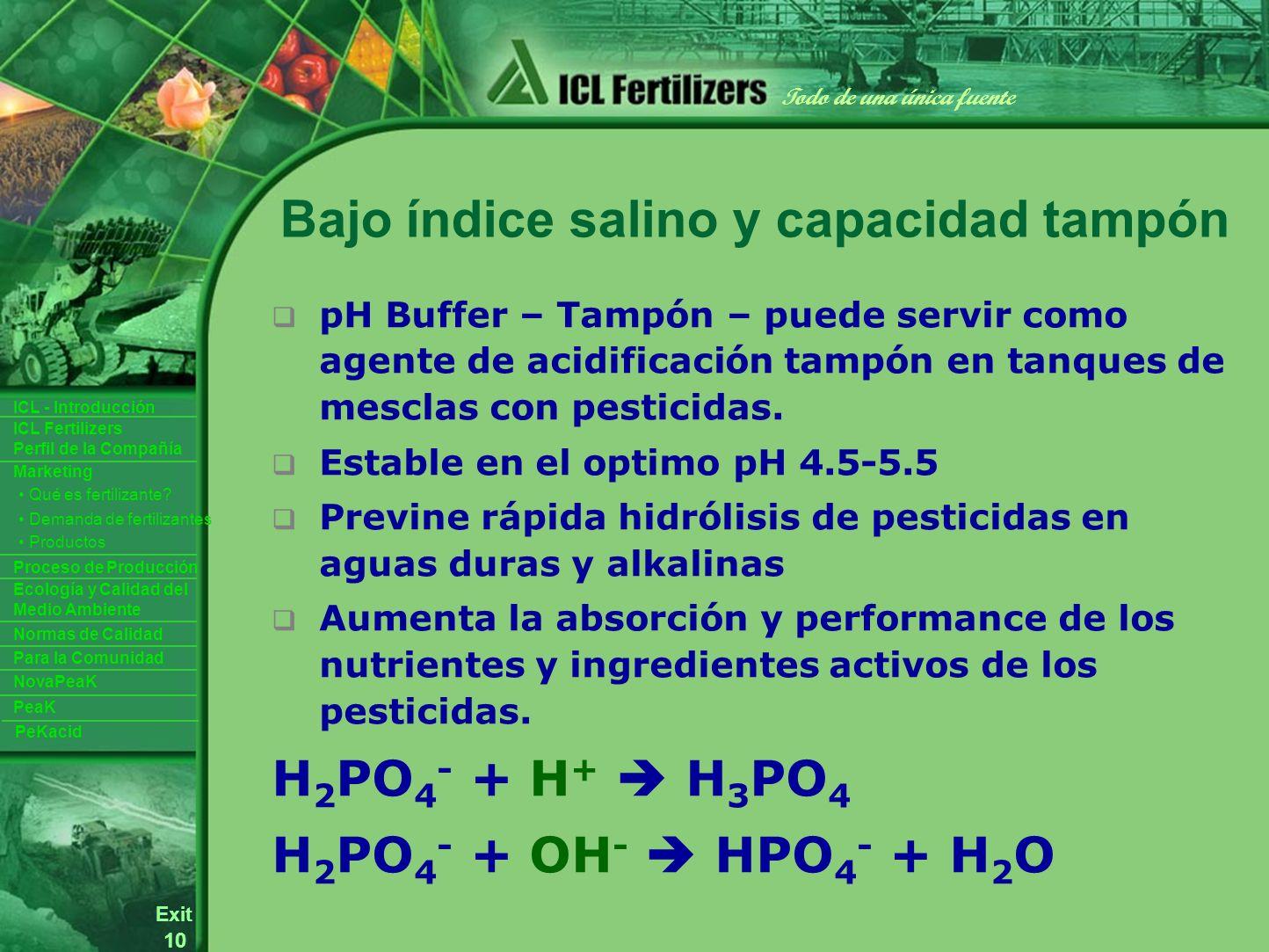 10 Exit Todo de una única fuente ICL Fertilizers Perfil de la Compañía ICL - Introducción Productos Para la Comunidad Ecología y Calidad del Medio Ambiente Normas de Calidad Marketing Proceso de Producción Demanda de fertilizantes Qué es fertilizante.
