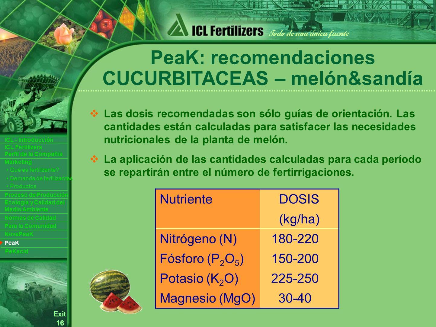16 Exit Todo de una única fuente ICL Fertilizers Perfil de la Compañía ICL - Introducción Productos Para la Comunidad Ecología y Calidad del Medio Ambiente Normas de Calidad Marketing Proceso de Producción Demanda de fertilizantes Qué es fertilizante.
