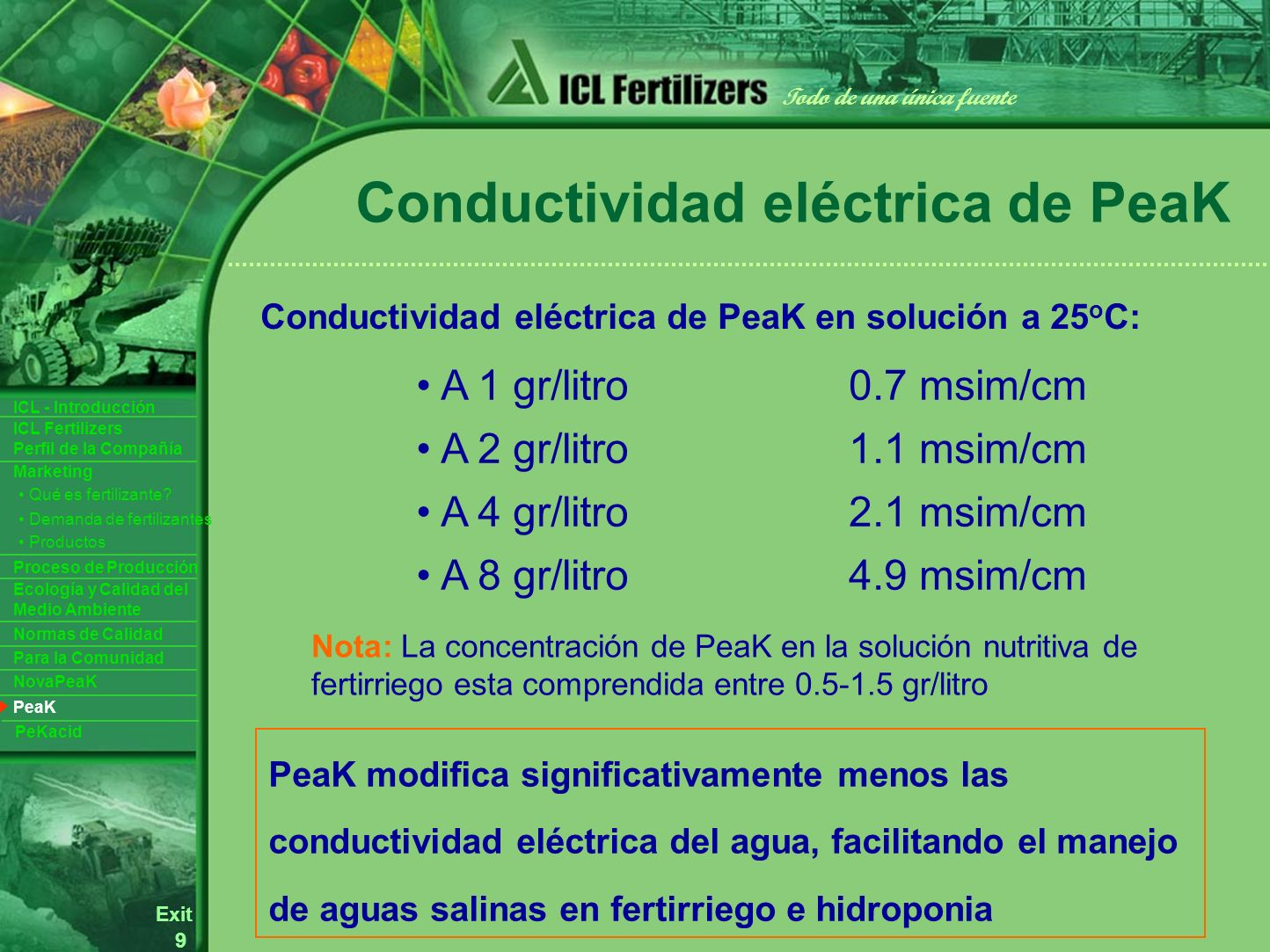 20 Exit Todo de una única fuente ICL Fertilizers Perfil de la Compañía ICL - Introducción Productos Para la Comunidad Ecología y Calidad del Medio Ambiente Normas de Calidad Marketing Proceso de Producción Demanda de fertilizantes Qué es fertilizante.