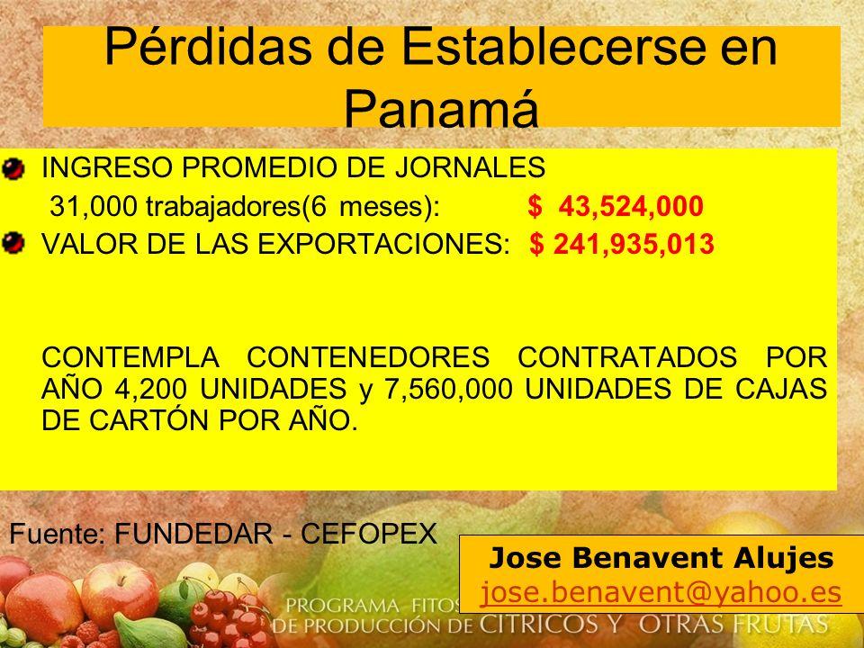 Pérdidas de Establecerse en Panamá INGRESO PROMEDIO DE JORNALES 31,000 trabajadores(6 meses): $ 43,524,000 VALOR DE LAS EXPORTACIONES: $ 241,935,013 C