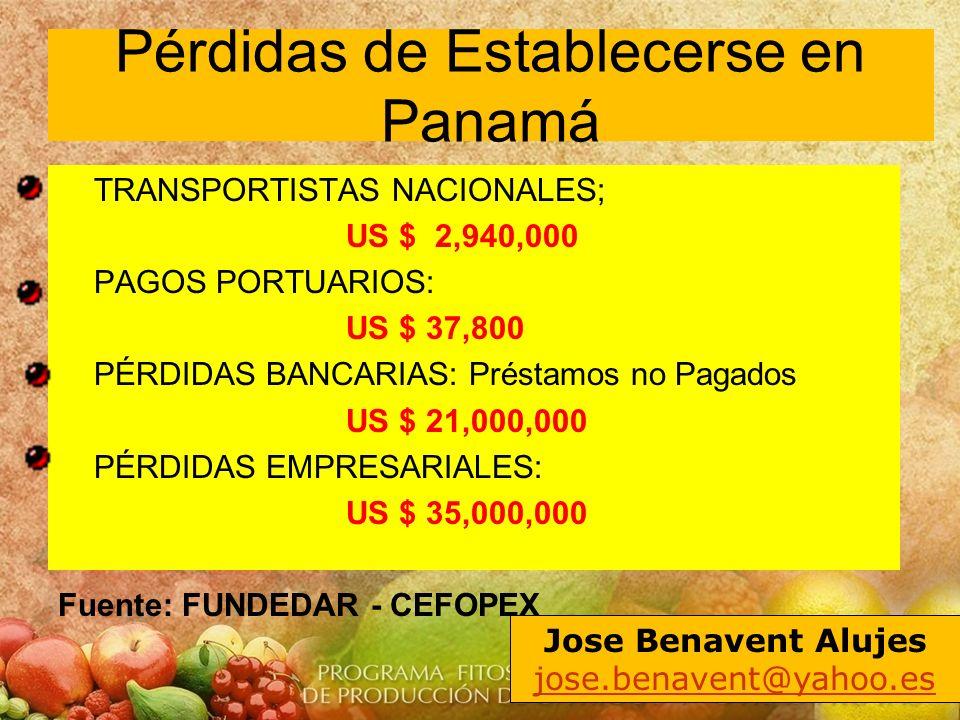 TRANSPORTISTAS NACIONALES; US $ 2,940,000 PAGOS PORTUARIOS: US $ 37,800 PÉRDIDAS BANCARIAS: Préstamos no Pagados US $ 21,000,000 PÉRDIDAS EMPRESARIALE