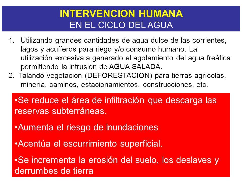 INTERVENCION HUMANA EN EL CICLO DEL AGUA 1.Utilizando grandes cantidades de agua dulce de las corrientes, lagos y acuíferos para riego y/o consumo humano.