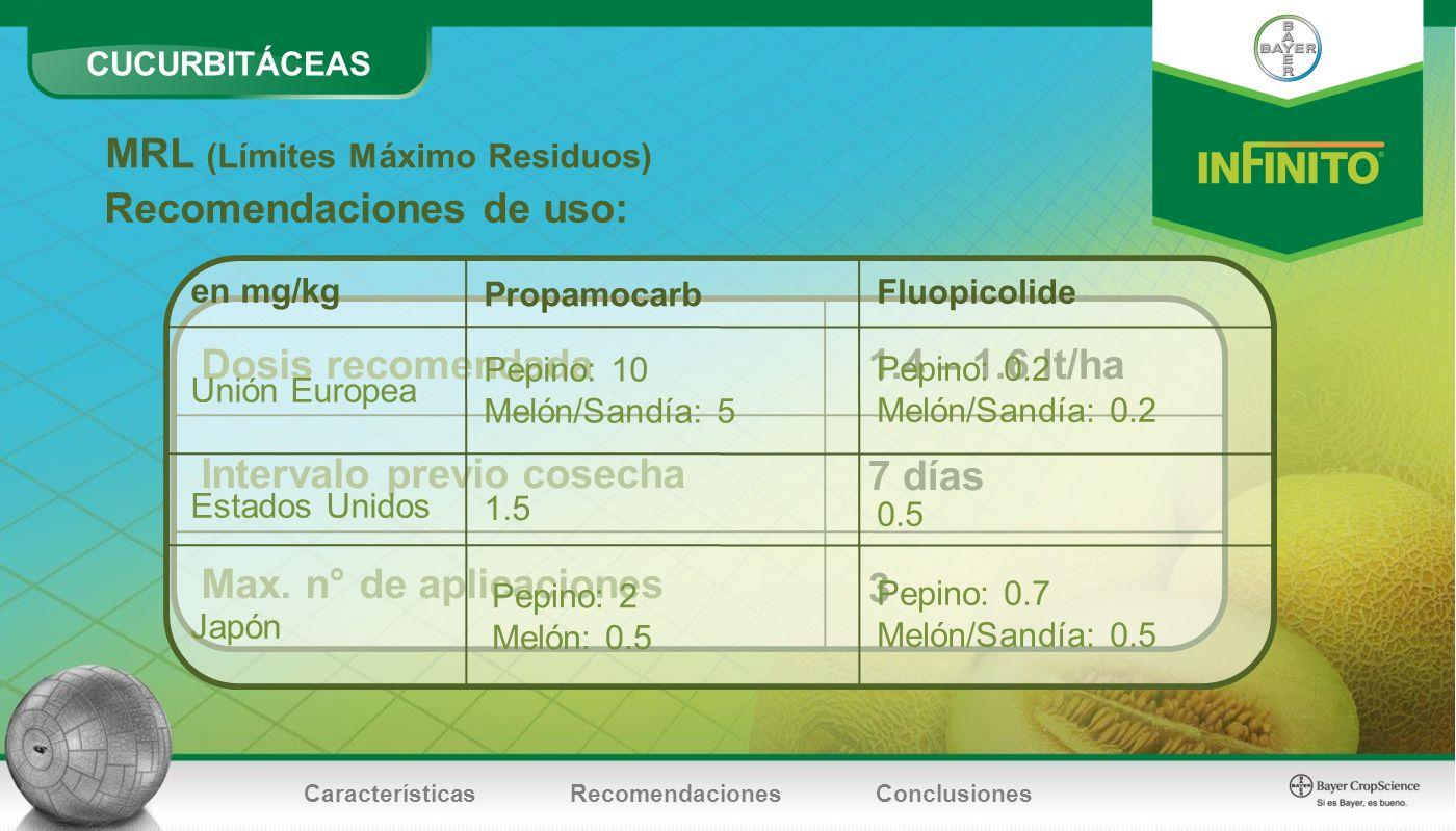 Recomendaciones de uso: Dosis recomendada Intervalo previo cosecha Max. n° de aplicaciones 1.4 – 1.6 lt/ha 7 días 3 MRL (Límites Máximo Residuos) en m