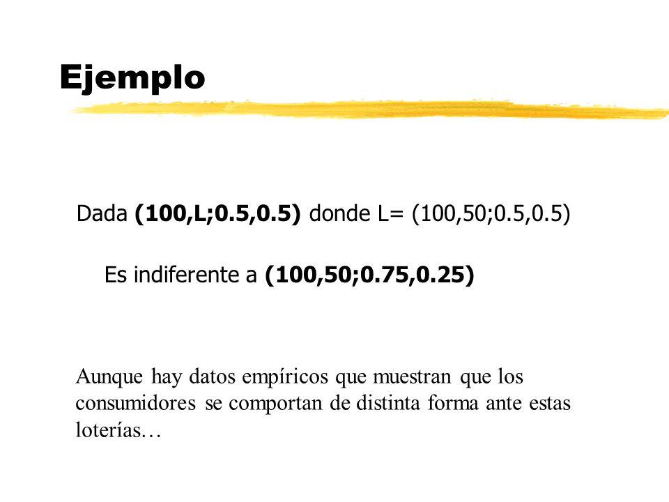 Ejemplo Dada (100,L;0.5,0.5) donde L= (100,50;0.5,0.5) Es indiferente a (100,50;0.75,0.25) Aunque hay datos empíricos que muestran que los consumidore