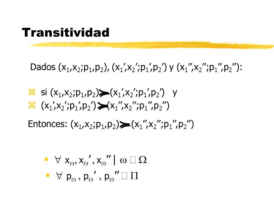 Transitividad p p p x x x | Dados (x 1,x 2 ;p 1,p 2 ), (x 1,x 2 ;p 1,p 2 ) y (x 1,x 2 ;p 1,p 2 ): z si (x 1,x 2 ;p 1,p 2 ) (x 1,x 2 ;p 1,p 2 ) y z (x