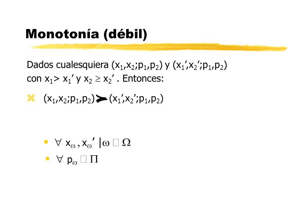 Monotonía (débil) p x x | Dados cualesquiera (x 1,x 2 ;p 1,p 2 ) y (x 1,x 2 ;p 1,p 2 ) con x 1 > x 1 y x 2 x 2. Entonces: z (x 1,x 2 ;p 1,p 2 ) (x 1,x