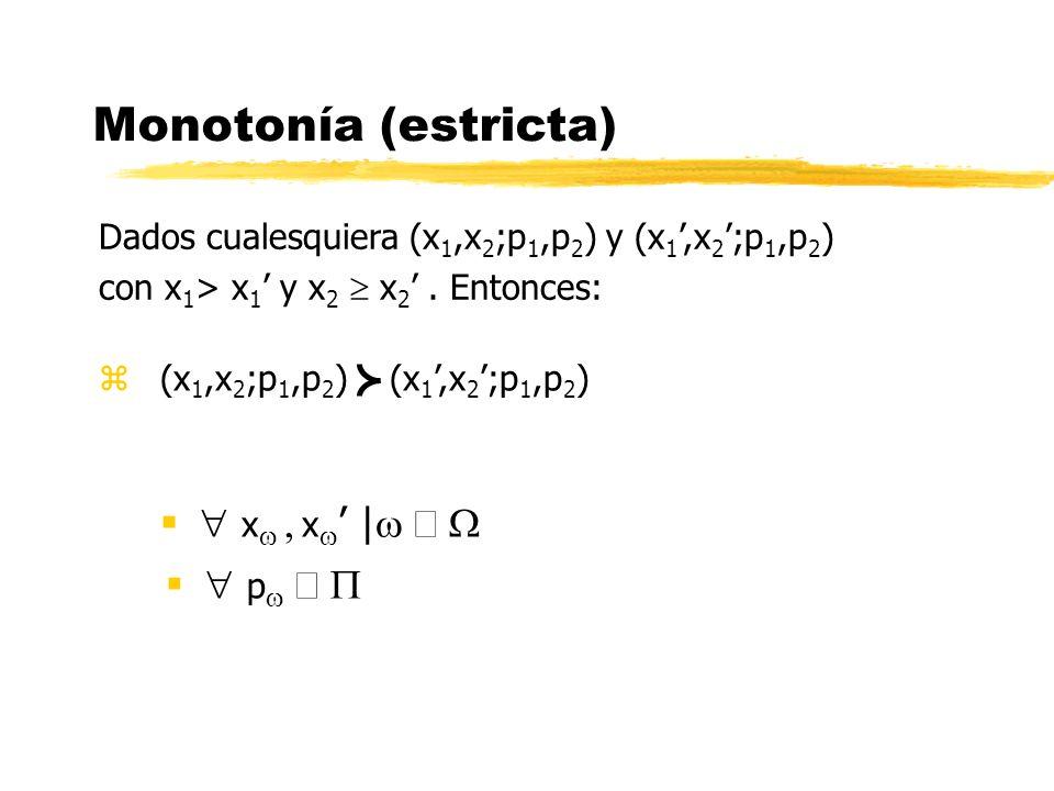 Monotonía (estricta) p x x | Dados cualesquiera (x 1,x 2 ;p 1,p 2 ) y (x 1,x 2 ;p 1,p 2 ) con x 1 > x 1 y x 2 x 2. Entonces: z (x 1,x 2 ;p 1,p 2 ) (x
