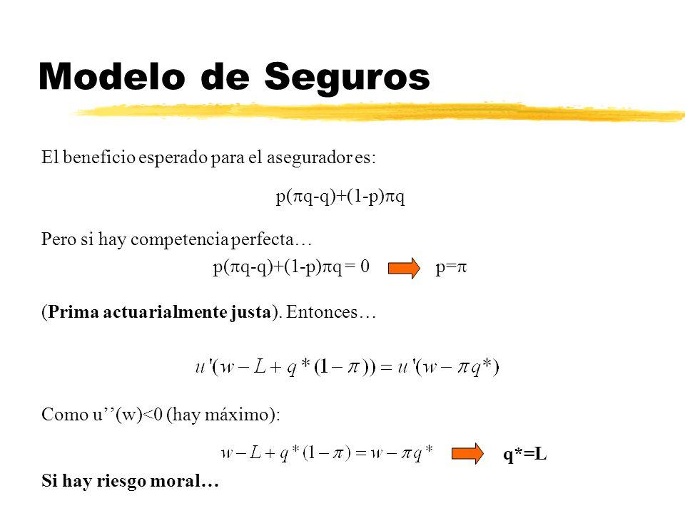 Modelo de Seguros El beneficio esperado para el asegurador es: p( q-q)+(1-p) q Pero si hay competencia perfecta… p( q-q)+(1-p) q = 0 p= (Prima actuari