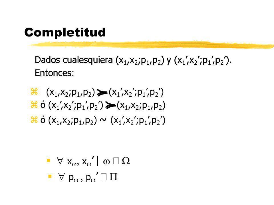 Completitud p p x x | Dados cualesquiera (x 1,x 2 ;p 1,p 2 ) y (x 1,x 2 ;p 1,p 2 ). Entonces Dados cualesquiera (x 1,x 2 ;p 1,p 2 ) y (x 1,x 2 ;p 1,p