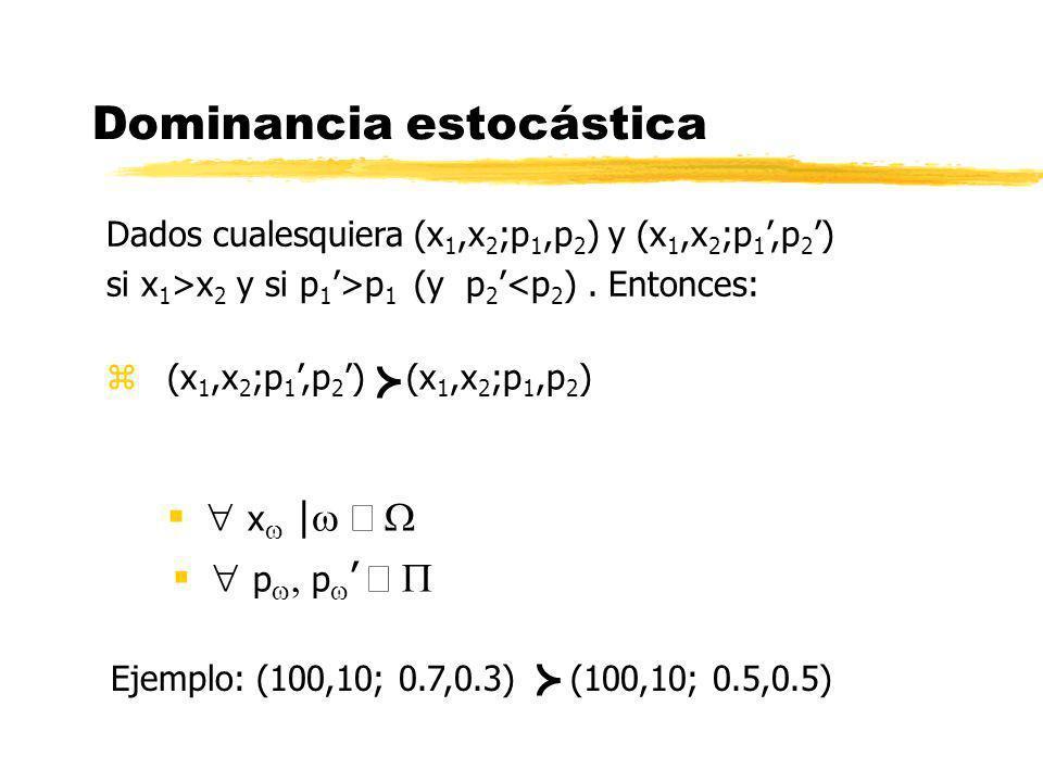 Dominancia estocástica p p x | Dados cualesquiera (x 1,x 2 ;p 1,p 2 ) y (x 1,x 2 ;p 1,p 2 ) si x 1 >x 2 y si p 1 >p 1 (y p 2<p 2 ). Entonces: z (x 1,x