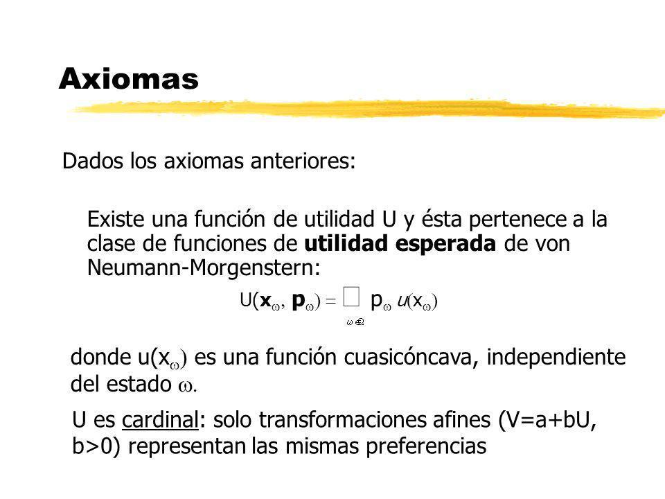Axiomas Dados los axiomas anteriores: Existe una función de utilidad U y ésta pertenece a la clase de funciones de utilidad esperada de von Neumann-Mo