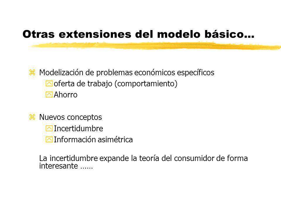 Otras extensiones del modelo básico... zModelización de problemas económicos específicos yoferta de trabajo (comportamiento) yAhorro zNuevos conceptos