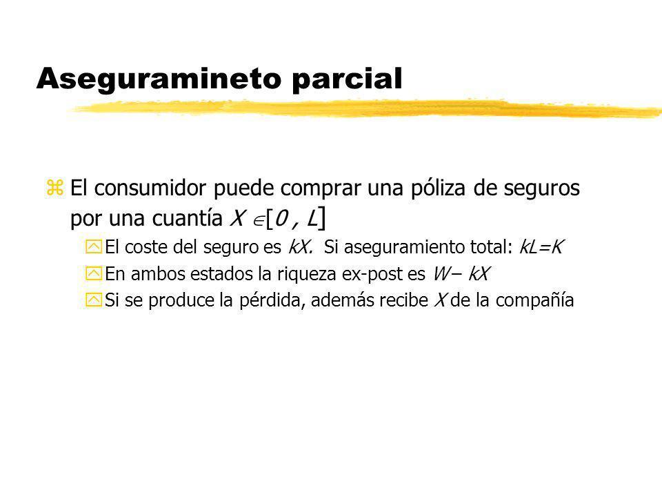 Aseguramineto parcial zEl consumidor puede comprar una póliza de seguros por una cuantía X [0, L ] yEl coste del seguro es kX. Si aseguramiento total: