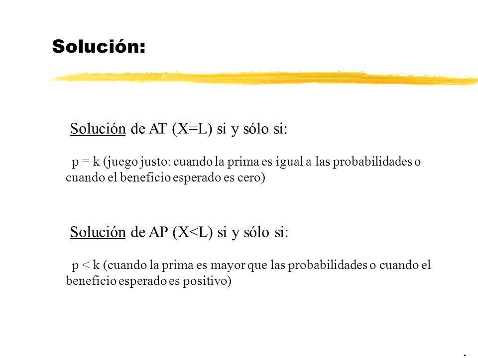 Solución:. Solución de AT (X=L) si y sólo si: p = k (juego justo: cuando la prima es igual a las probabilidades o cuando el beneficio esperado es cero