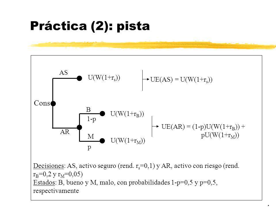 Práctica (2): pista. Cons AR AS U(W(1+r s )) UE(AS) = U(W(1+r s )) U(W(1+r B )) U(W(1+r M )) UE(AR) = (1-p)U(W(1+r B )) + pU(W(1+r M )) B 1-p M p Deci