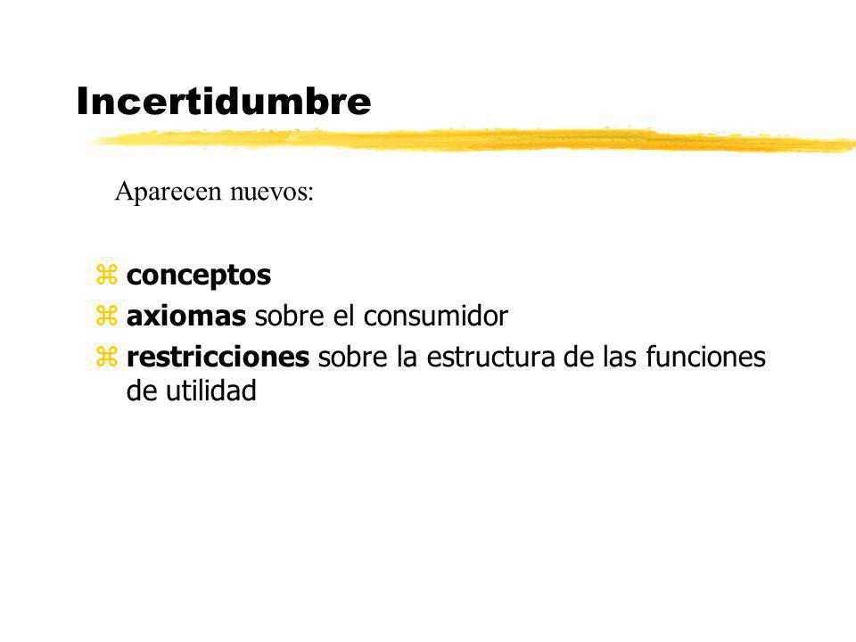 Implicaciones de la función de utilidad esperada de vNM x AZUL x ROJO O ¿Cuál es su pendiente sobre la línea de 45º.