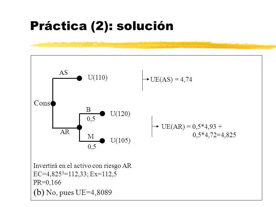 Práctica (2): solución Cons AR AS U(110) UE(AS) = 4,74 U(120) U(105) UE(AR) = 0,5*4,93 + 0,5*4,72=4,825 B 0,5 M Invertirá en el activo con riesgo AR E