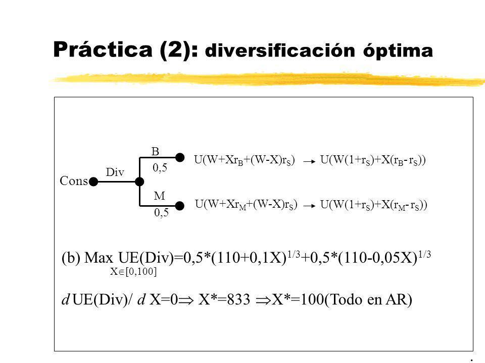 Práctica (2): diversificación óptima. Cons Div U(W(1+r S )+X(r B - r S ))U(W+Xr B +(W-X)r S ) B 0,5 M (b) Max UE(Div)=0,5*(110+0,1X) 1/3 +0,5*(110-0,0